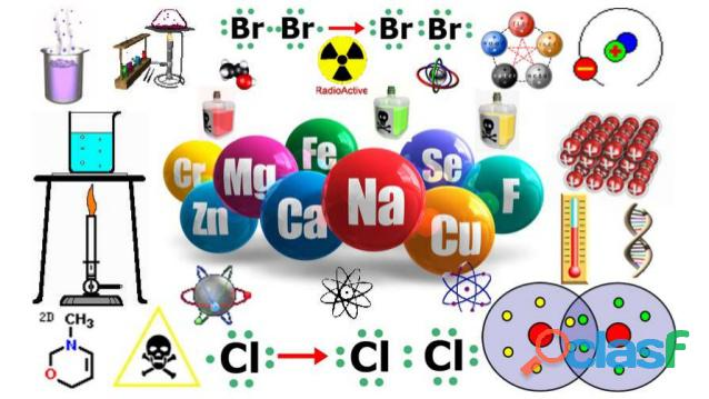 Clases particulares de quimica, matematica y fisica