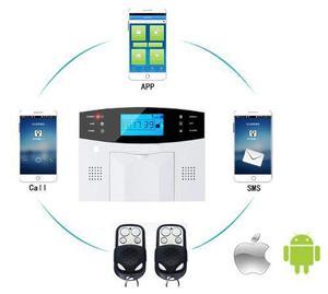 Kit alarma inalambrica gsm chip sistema de seguridad lcd