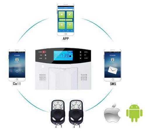 Kit alarma inalambrica gsm chip lcd casa negocio oficina