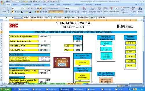 Rnc reexpresión estados financieros auditados inicial snc