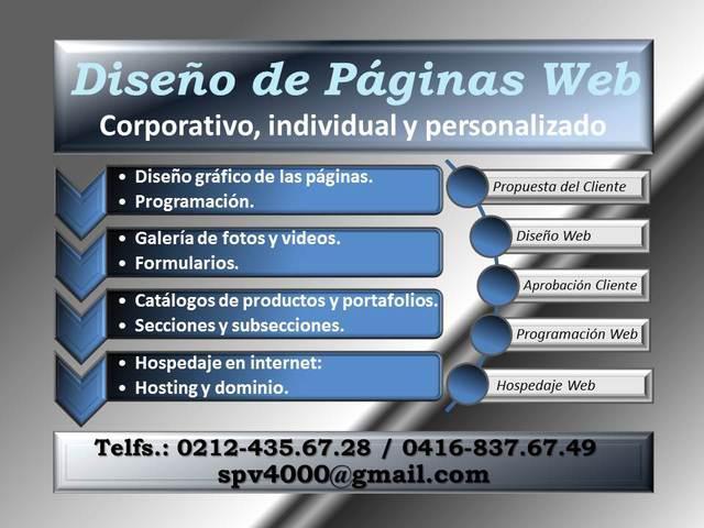 Diseño páginas web pagina web