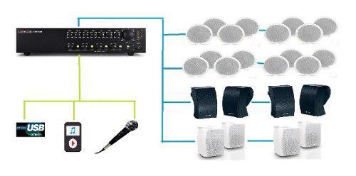 Sistema de ambiente musical para tiendas y oficinas