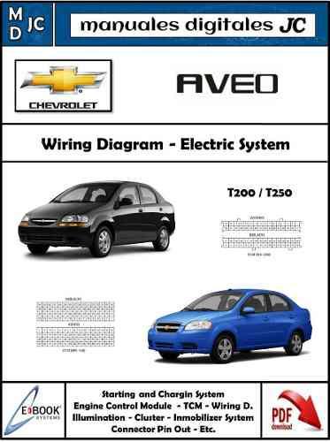 Manual diagramas sistema eléctrico chevrolet aveo original