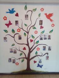 Elaboración de Murales infantiles