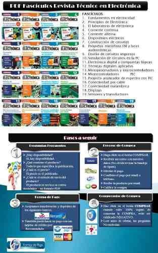 Fascículos Revista Técnico En Electrónica