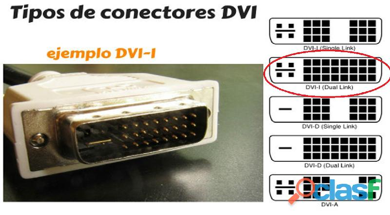 Dell 0x2026 adaptador cable de vídeo dvi i dvi d & vga