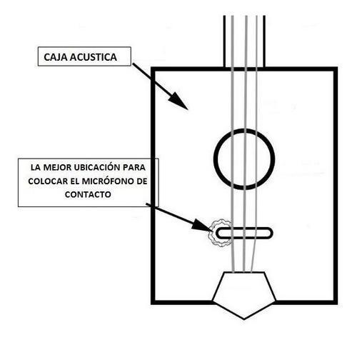 Micrófono contacto (chapa) para instrumentos a cuerda