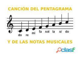 Clases particulares de guitarra clásica, electrica cuatro popular y solista, lenguaje musical