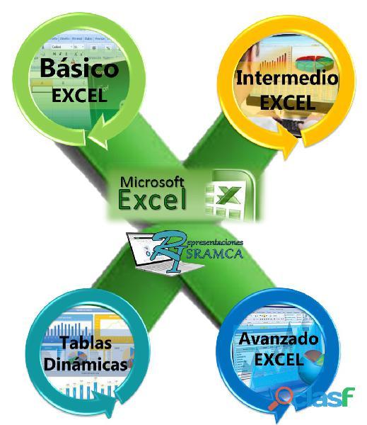 CURSOS DE EXCEL   OFFICE WORD EXCEL POWERPOINT 3